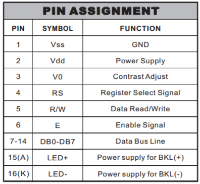 LCD_pin_assignment.png