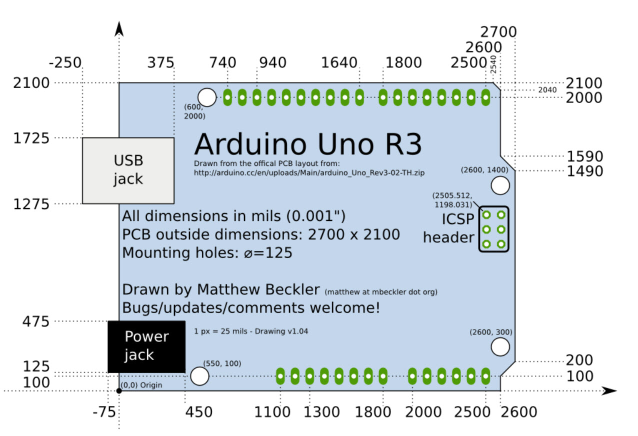 1.Arduino_Shield_Dimensions.jpg