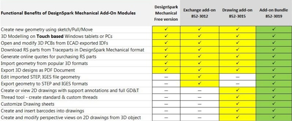 How can the DS Mechanical add-on modules help me? – DesignSpark Support