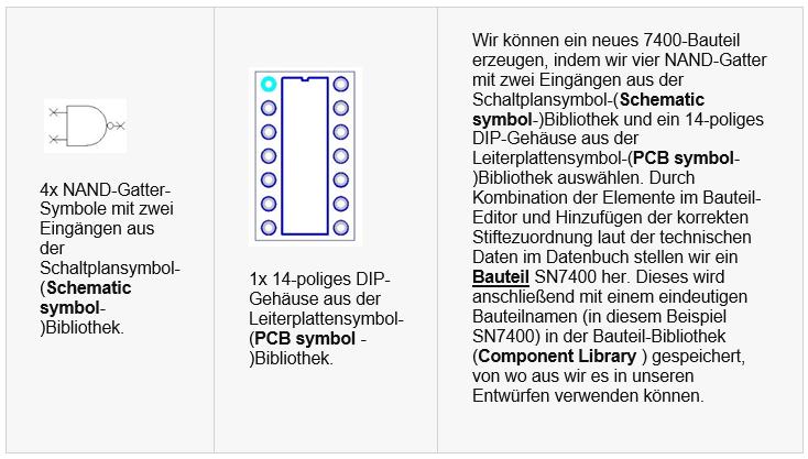 Wie kann ich eingebettete Bibliotheken verwalten? – DesignSpark Support